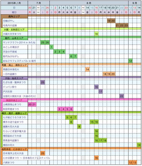 20150716秋田の夏まつり2015