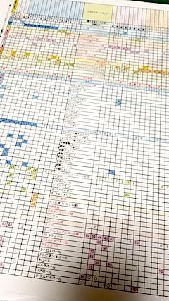 20171204電子座標系グラフに対応したマトリクス表1