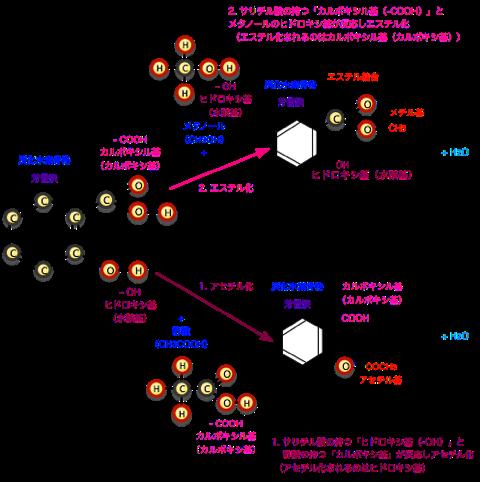 20180612サリチル酸二つの官能基エステル化アセチル化2