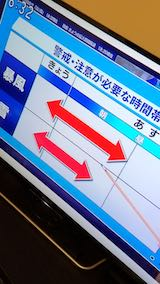 20190313NHKテレビ天気予報2